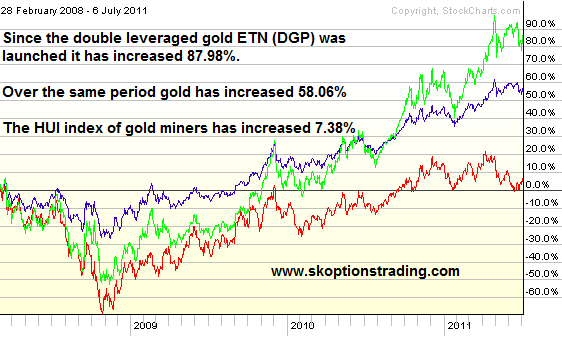Are Gold Stocks The Real Barbarous Relic
