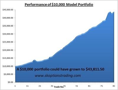 portfolio-chart-220511-resized.jpg