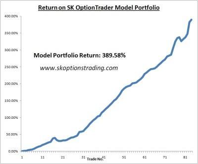 sk chart graph 17 aug 2011.JPG