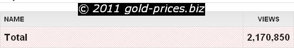 gold prices two million views 16 sep 2011.JPG